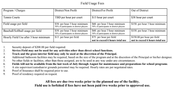 Building Fees Information
